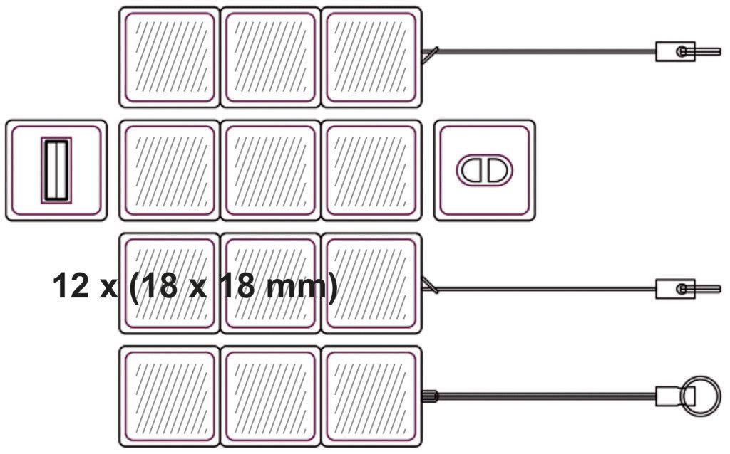 Áreas impresión logotipos pendrive USB rubik