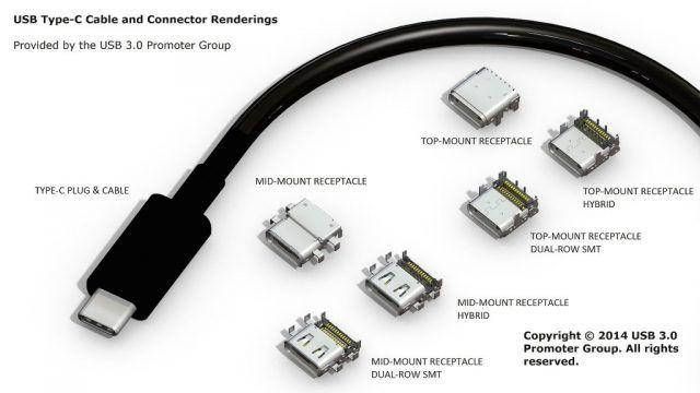 Conector reversible USB Type-C